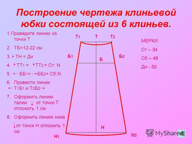 Построение чертежа клиньевой юбки состоящей из 6 клиньев. Т Б Н Т1Т1 Т2Т2 Б1Б1 Б2Б2 Н1Н1 Н2Н2 1. Проведите линию из точки Т 2.ТБ=12-22 см. 3. ТН = Ди 4. ТТ 1 = ТТ 2 = Ст: N 5. ББ 1 = ББ 2 = Сб:N 6. Провести линии Т 1 Б 1 и Т 2 Б 2 7. Оформить линию т