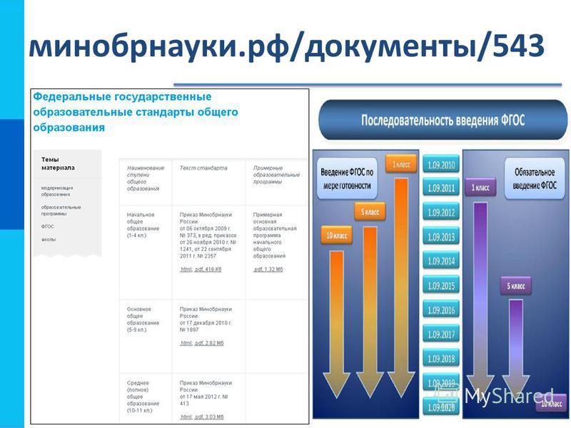 минобрнауки.рф/документы/543