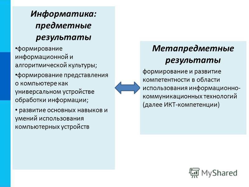 Информатика: предметные результаты формирование информационной и алгоритмической культуры; формирование представления о компьютере как универсальном устройстве обработки информации; развитие основных навыков и умений использования компьютерных устрой
