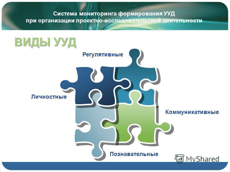 Система мониторинга формирования УУД при организации проектно-исследовательской деятельности Коммуникативные Личностные Регулятивные Познавательные ВИДЫ УУД