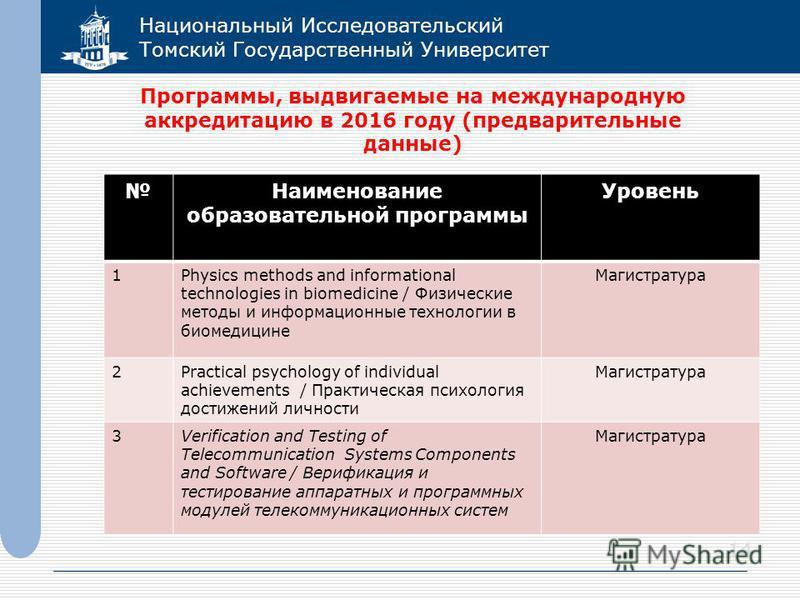 Национальный Исследовательский Томский Государственный Университет 14 Программы, выдвигаемые на международную аккредитацию в 2016 году (предварительные данные) Наименование образовательной программы Уровень 1Physics methods and informational technolo
