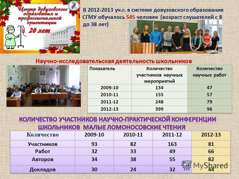 В 2012-2013 уч.г. в системе довузовского образования СГМУ обучалось 545 человек (возраст слушателей с 8 до 38 лет) Научно-исследовательская деятельность школьников
