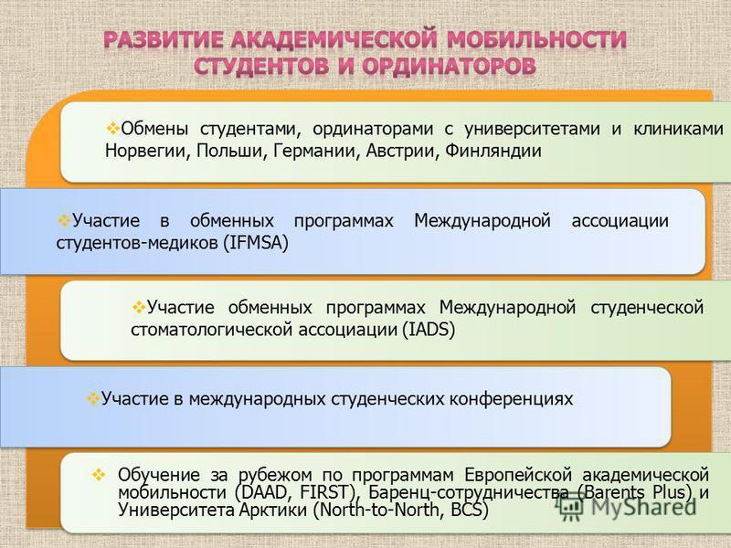 Обучение за рубежом по программам Европейской академической мобильности ( DAAD, FIRST), Баренц-сотрудничества ( Barents Plus) и Университета Арктики ( North-to-North, BCS) Обмены студентами, ординаторами с университетами и клиниками Норвегии, Польши,