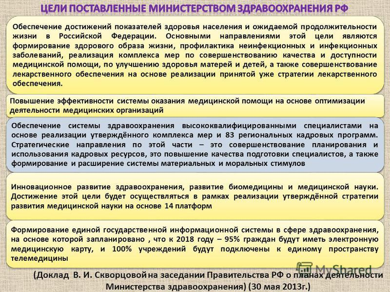 Обеспечение достижений показателей здоровья населения и ожидаемой продолжительности жизни в Российской Федерации. Основными направлениями этой цели являются формирование здорового образа жизни, профилактика неинфекционных и инфекционных заболеваний,