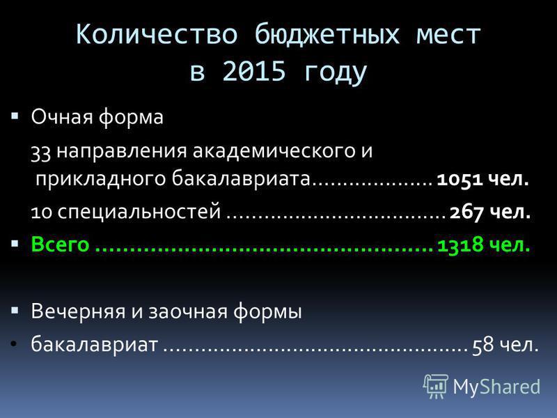 Количество бюджетных мест в 2015 году Очная форма 33 направления академического и прикладного бакалавриата…................. 1051 чел. 10 специальностей.................................... 267 чел. Всего...............................................