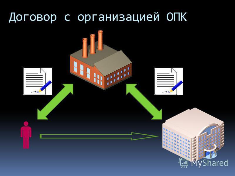 Договор с организацией ОПК