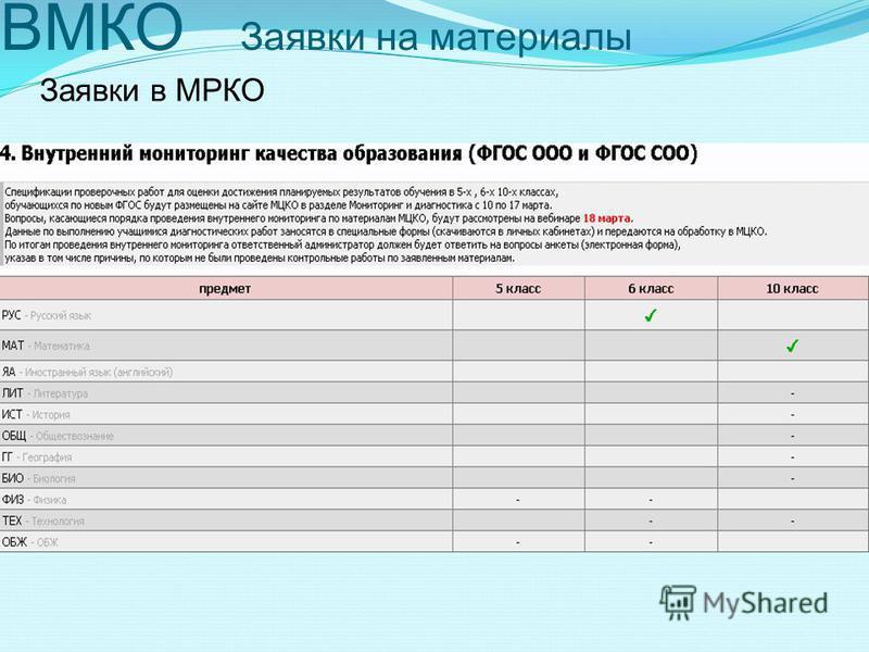 ВМКО Заявки на материалы Заявки в МРКО