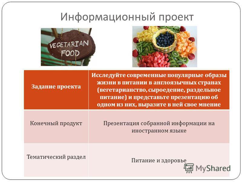 Информационный проект Задание проекта Исследуйте современные популярные образы жизни в питании в англоязычных странах ( вегетарианство, сыроедение, раздельное питание ) и представьте презентацию об одном из них, выразите в ней свое мнение Конечный пр