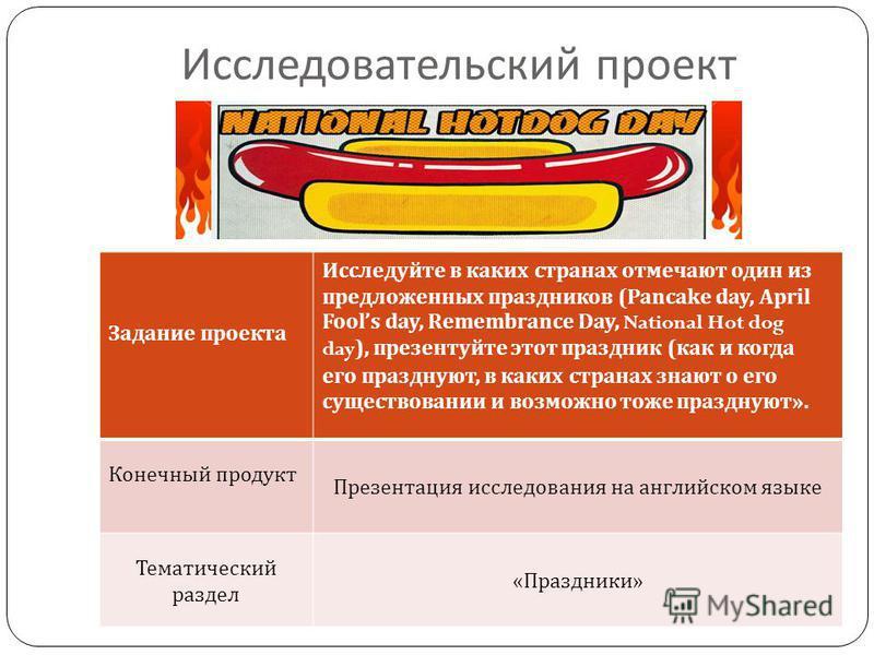Исследовательский проект Задание проекта Исследуйте в каких странах отмечают один из предложенных праздников (Pancake day, April Fools day, Remembrance Day, National Hot dog day), презентуйте этот праздник ( как и когда его празднуют, в каких странах