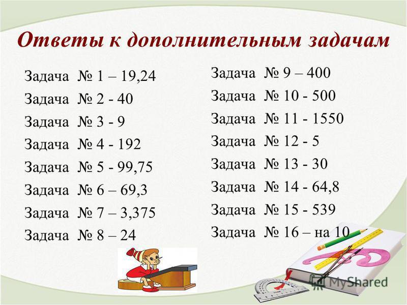 Ответы к дополнительным задачам Задача 1 – 19,24 Задача 2 - 40 Задача 3 - 9 Задача 4 - 192 Задача 5 - 99,75 Задача 6 – 69,3 Задача 7 – 3,375 Задача 8 – 24 Задача 9 – 400 Задача 10 - 500 Задача 11 - 1550 Задача 12 - 5 Задача 13 - 30 Задача 14 - 64,8 З