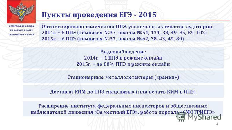Пункты проведения ЕГЭ - 2015 Видеонаблюдение 2014 г. – 1 ППЭ в режиме онлайн 2015 г. – до 80% ППЭ в режиме онлайн Стационарные металлодетекторы («рамки») Доставка КИМ до ППЭ спецсвязью (или печать КИМ в ППЭ) 4 Оптимизировано количество ППЭ, увеличено