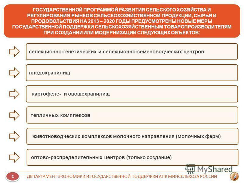 ГОСУДАРСТВЕННОЙ ПРОГРАММОЙ РАЗВИТИЯ СЕЛЬСКОГО ХОЗЯЙСТВА И РЕГУЛИРОВАНИЯ РЫНКОВ СЕЛЬСКОХОЗЯЙСТВЕННОЙ ПРОДУКЦИИ, СЫРЬЯ И ПРОДОВОЛЬСТВИЯ НА 2013 – 2020 ГОДЫ ПРЕДУСМОТРЕНЫ НОВЫЕ МЕРЫ ГОСУДАРСТВЕННОЙ ПОДДЕРЖКИ СЕЛЬСКОХОЗЯЙСТВЕННЫМ ТОВАРОПРОИЗВОДИТЕЛЯМ ПРИ