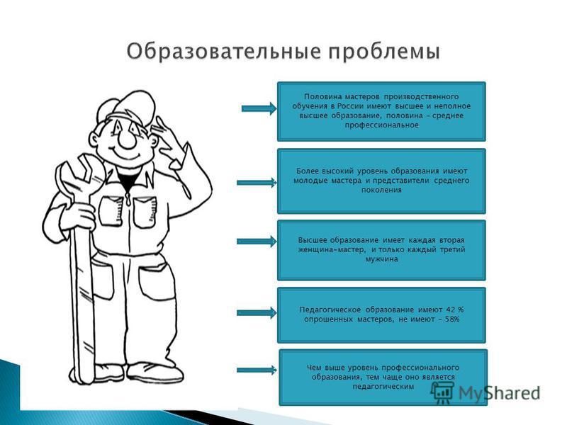 Половина мастеров производственного обучения в России имеют высшее и неполное высшее образование, половина – среднее профессиональное Более высокий уровень образования имеют молодые мастера и представители среднего поколения Высшее образование имеет