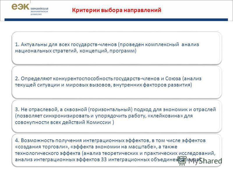 Критерии выбора направлений 1. Актуальны для всех государств-членов (проведен комплексный анализ национальных стратегий, концепций, программ) 2. Определяют конкурентоспособность государств-членов и Союза (анализ текущей ситуации и мировых вызовов, вн