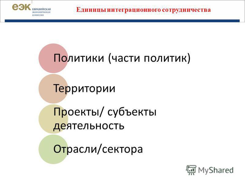 Единицы интеграционного сотрудничества Политики (части политик) Территории Проекты/ субъекты деятельность Отрасли/сектора