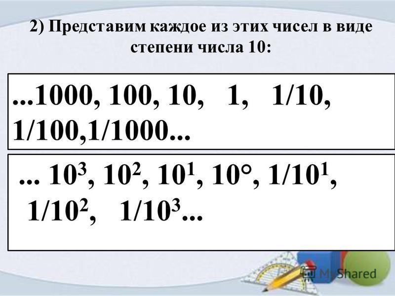 2) Представим каждое из этих чисел в виде степени числа 10:... 10 3, 10 2, 10 1, 10°, 1/10 1, 1/10 2, 1/10 3......1000, 100, 10, 1, 1/10, 1/100,1/1000...