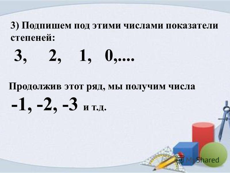 3, 2, 1, 0,.... 3) Подпишем под этими числами показатели степеней: Продолжив этот ряд, мы получим числа -1, -2, -3 и т.д.