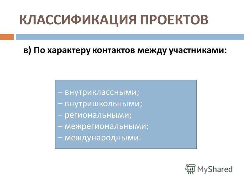КЛАССИФИКАЦИЯ ПРОЕКТОВ в ) По характеру контактов между участниками : – внутриклассными ; – внутришкольными ; – региональными ; – межрегиональными ; – международными.