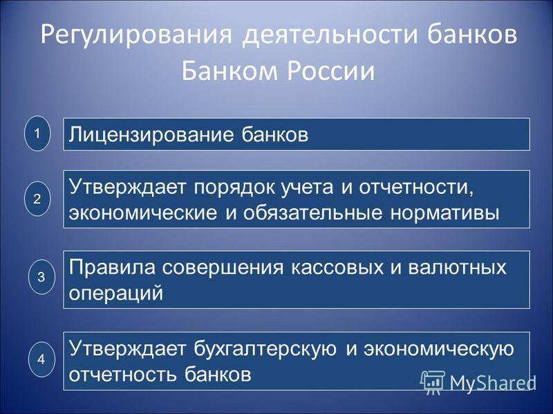 Регулирования деятельности банков Банком России Лицензирование банков Утверждает порядок учета и отчетности, экономические и обязательные нормативы Правила совершения кассовых и валютных операций Утверждает бухгалтерскую и экономическую отчетность ба
