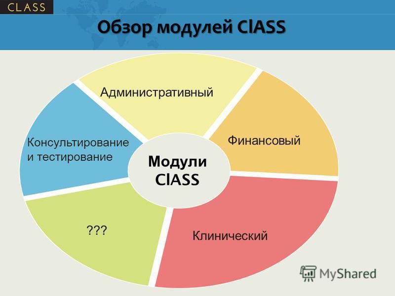 Административный Финансовый Клинический Консультирование и тестирование Модули ClASS Обзор модулей ClASS ???