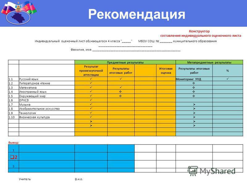 Рекомендация Конструктор составления индивидуального оценочного листа Индивидуальный оценочный лист обучающегося 4 класса