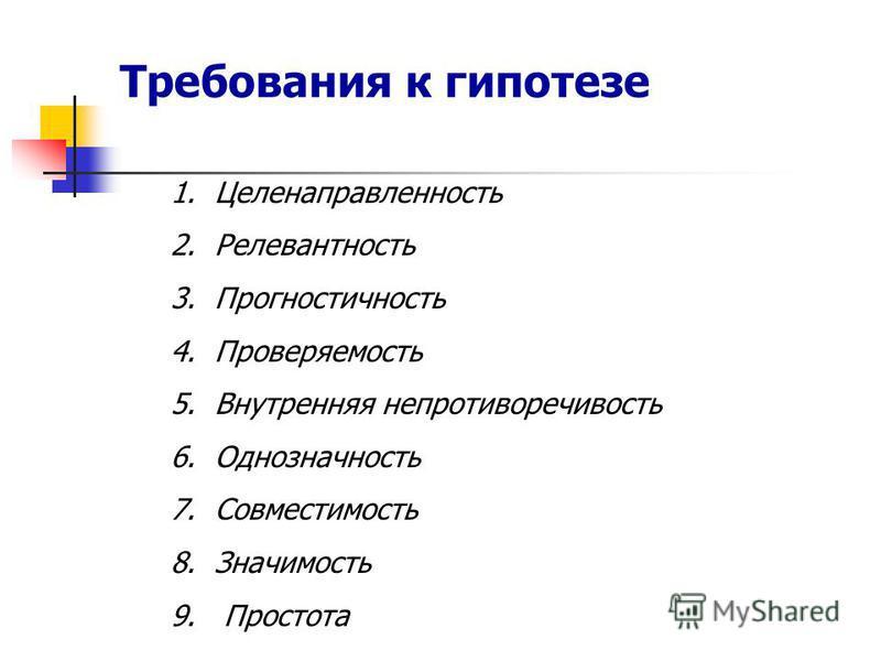 Требования к гипотезе 1. Целенаправленность 2. Релевантность 3. Прогностичность 4. Проверяемость 5. Внутренняя непротиворечивость 6. Однозначность 7. Совместимость 8. Значимость 9. Простота