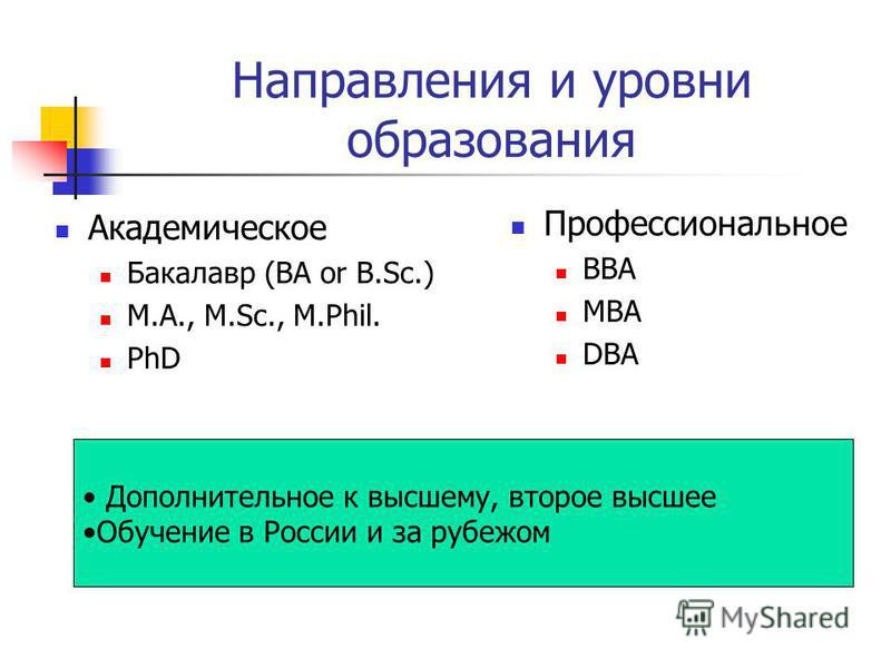 Направления и уровни образования Академическое Бакалавр (ВА or B.Sc.) М.А., M.Sc., M.Phil. PhD Профессиональное BBA MBA DBA Дополнительное к высшему, второе высшее Обучение в России и за рубежом
