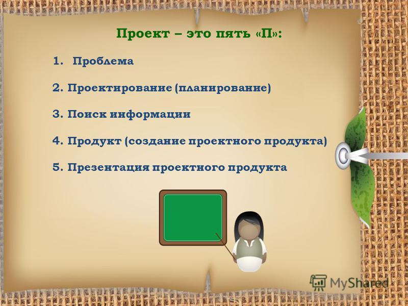 . Проект – это пять «П»: 1. Проблема 2. Проектирование (планирование) 3. Поиск информации 4. Продукт (создание проектного продукта) 5. Презентация проектного продукта