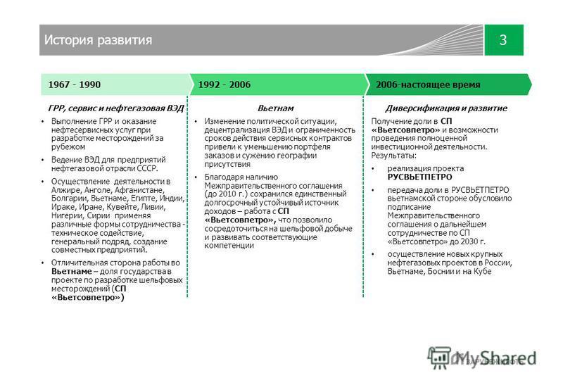 История развития 3 3 1967 - 19902006-настоящее время 1992 - 2006 ГРР, сервис и нефтегазовая ВЭД Выполнение ГРР и оказание нефтесервисных услуг при разработке месторождений за рубежом Ведение ВЭД для предприятий нефтегазовой отрасли СССР. Осуществлени