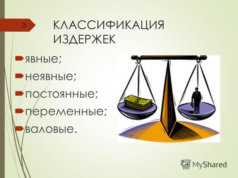 КЛАССИФИКАЦИЯ ИЗДЕРЖЕК явные; неявные; постоянные; переменные; валовые. 3