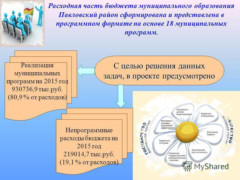 Расходная часть бюджета муниципального образования Павловский район сформирована и представлена в программном формате на основе 18 муниципальных программ. С целью решения данных задач, в проекте предусмотрено Непрограммные расходы бюджета на 2015 год
