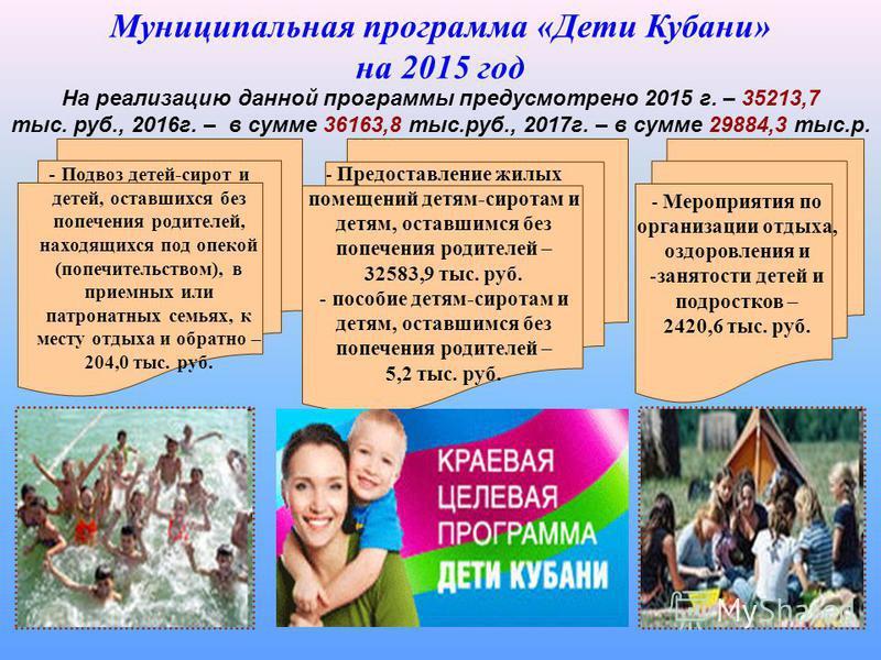 Муниципальная программа «Дети Кубани» на 2015 год - Подвоз детей-сирот и детей, оставшихся без попечения родителей, находящихся под опекой (попечительством), в приемных или патронатных семьях, к месту отдыха и обратно – 204,0 тыс. руб. На реализацию