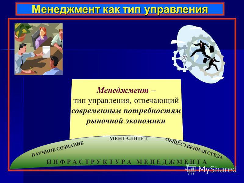 Менеджмент – тип управления, отвечающий современным потребностям рыночной экономики Менеджмент как тип управления МЕНТАЛИТЕТ НАУЧНОЕ СОЗНАНИЕ ОБЩЕСТВЕННАЯ СРЕДА И Н Ф Р А С Т Р У К Т У Р А М Е Н Е Д Ж М Е Н Т А