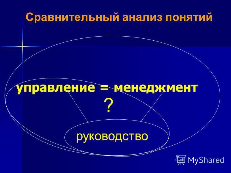 управление = менеджмент ? руководство Сравнительный анализ понятий