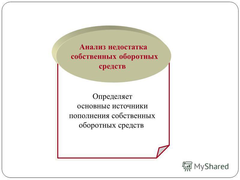 Определяет основные источники пополнения собственных оборотных средств Определяет основные источники пополнения собственных оборотных средств Анализ недостатка собственных оборотных средств