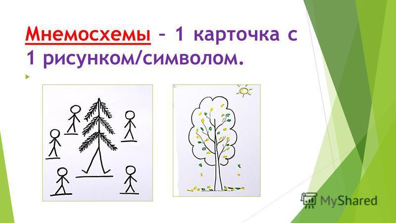 Мнемосхемы – 1 карточка с 1 рисунком/символом.