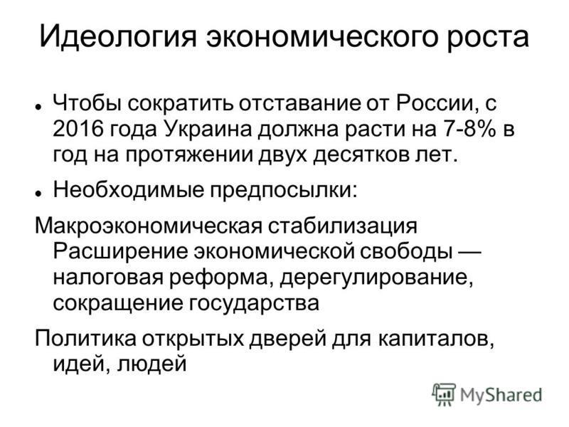 Идеология экономического роста Чтобы сократить отставание от России, с 2016 года Украина должна расти на 7-8% в год на протяжении двух десятков лет. Необходимые предпосылки: Макроэкономическая стабилизация Расширение экономической свободы налоговая р