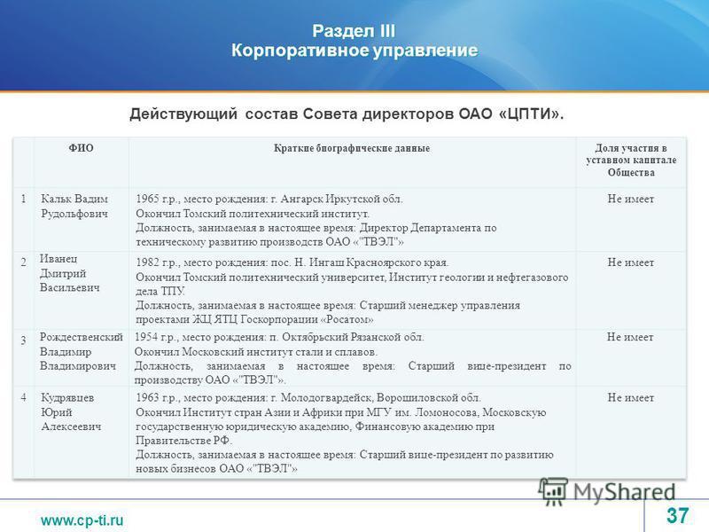 www.tvel.ru Раздел III Корпоративное управление Действующий состав Совета директоров ОАО «ЦПТИ». www.cp-ti.ru 37