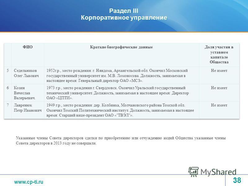 www.tvel.ru Раздел III Корпоративное управление Указанные члены Совета директоров сделки по приобретению или отчуждению акций Общества указанные члены Совета директоров в 2013 году не совершали. www.cp-ti.ru 38