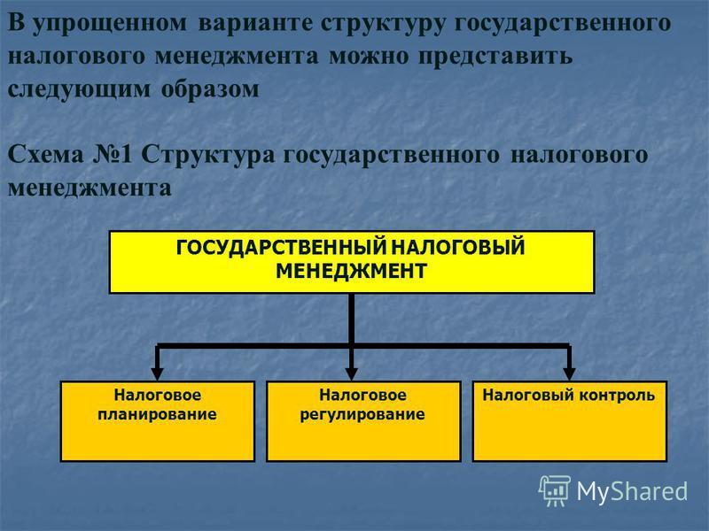 В упрощенном варианте структуру государственного налогового менеджмента можно представить следующим образом Схема 1 Структура государственного налогового менеджмента ГОСУДАРСТВЕННЫЙ НАЛОГОВЫЙ МЕНЕДЖМЕНТ Налоговое планирование Налоговое регулирование