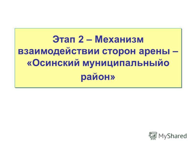 Этап 2 – Механизм взаимодействии сторон арены – «Осинский муниципальныйо район»