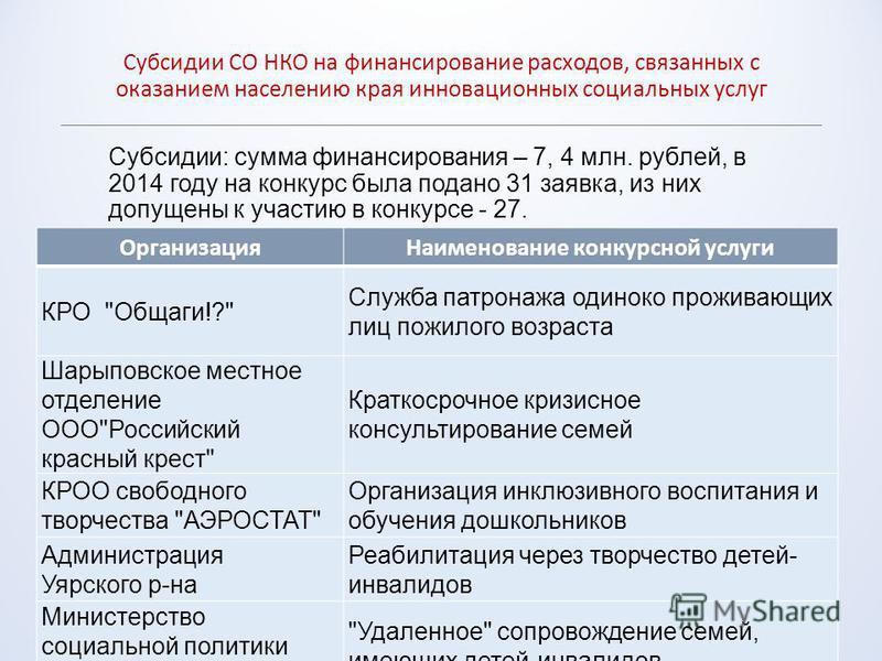 Субсидии СО НКО на финансирование расходов, связанных с оказанием населению края инновационных социальных услуг Субсидии: сумма финансирования – 7, 4 млн. рублей, в 2014 году на конкурс была подано 31 заявка, из них допущены к участию в конкурсе - 27