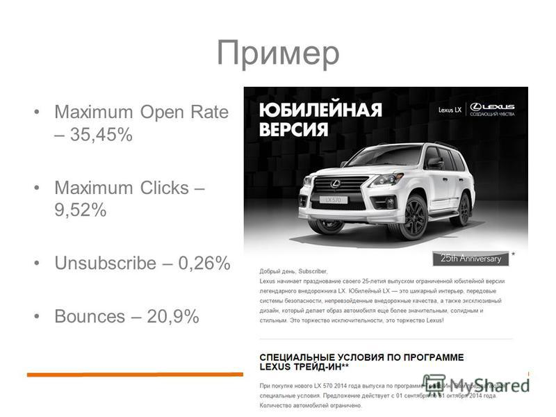 Пример Maximum Open Rate – 35,45% Maximum Clicks – 9,52% Unsubscribe – 0,26% Bounces – 20,9%