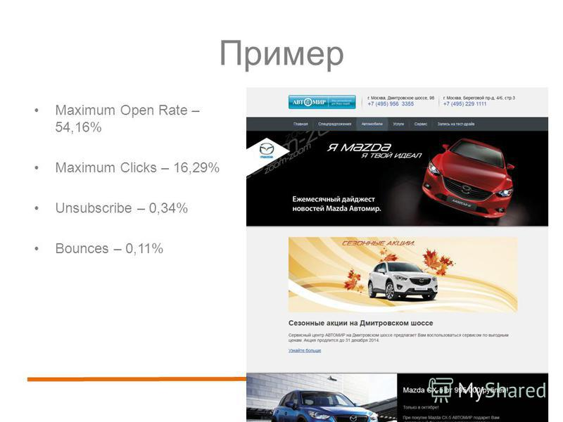 Пример Maximum Open Rate – 54,16% Maximum Clicks – 16,29% Unsubscribe – 0,34% Bounces – 0,11%