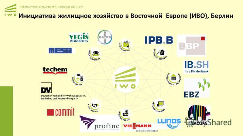 Initiative Wohnungswirtschaft Osteuropa (IWO) e.V. Инициатива жилищное хозяйство в Восточной Европе (ИВО), Берлин