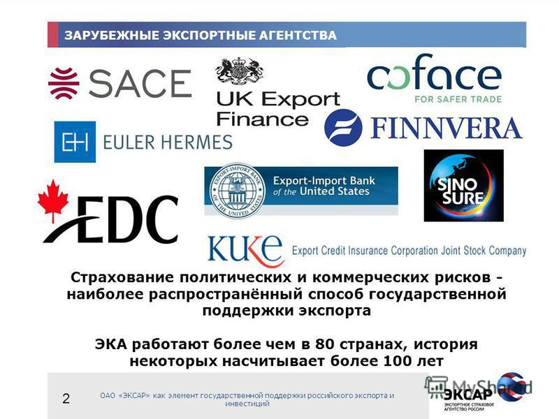 ЗАРУБЕЖНЫЕ ЭКСПОРТНЫЕ АГЕНТСТВА ОАО «ЭКСАР» как элемент государственной поддержки российского экспорта и инвестиций Страхование политических и коммерческих рисков - наиболее распространённый способ государственной поддержки экспорта ЭКА работают боле