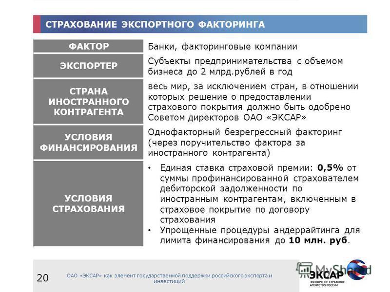 СТРАХОВАНИЕ ЭКСПОРТНОГО ФАКТОРИНГА ФАКТОРБанки, факторинговые компании ЭКСПОРТЕР Субъекты предпринимательства с объемом бизнеса до 2 млрд.рублей в год СТРАНА ИНОСТРАННОГО КОНТРАГЕНТА весь мир, за исключением стран, в отношении которых решение о предо