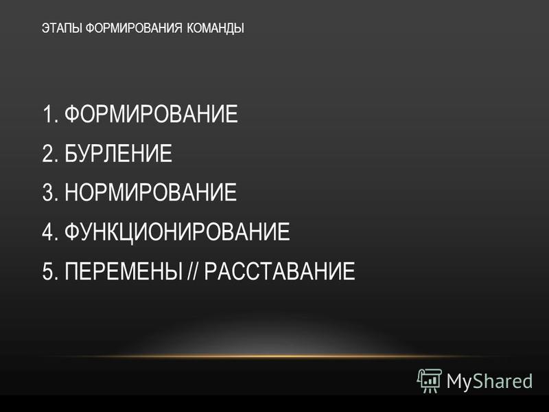 ЭТАПЫ ФОРМИРОВАНИЯ КОМАНДЫ 1. ФОРМИРОВАНИЕ 2. БУРЛЕНИЕ 3. НОРМИРОВАНИЕ 4. ФУНКЦИОНИРОВАНИЕ 5. ПЕРЕМЕНЫ // РАССТАВАНИЕ