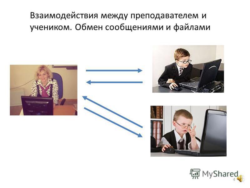 4 Взаимодействия между преподавателем и учеником. Обмен сообщениями и файлами