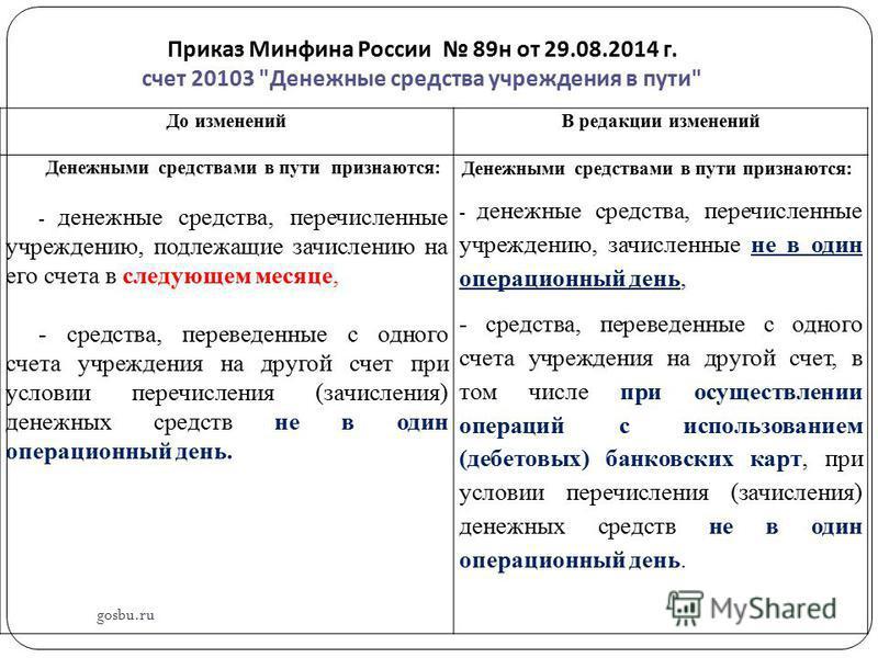 Приказ Минфина России 89 н от 29.08.2014 г. счет 20103